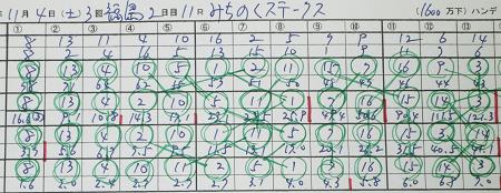 みちのくステークス.jpg