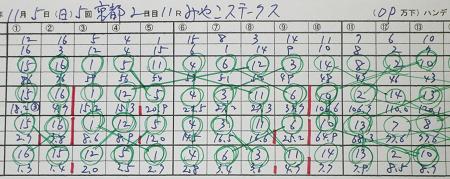 みやこステークス.jpg