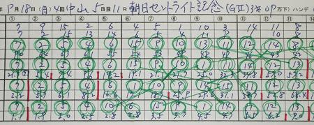 セントライト記念.jpg
