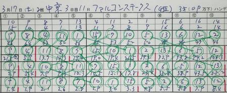 ファルコンステークス.jpg