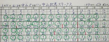 中山牝馬ステークス.jpg