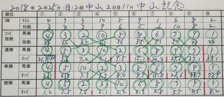 中山記念.jpg