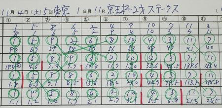 京王杯2歳ステークス.jpg