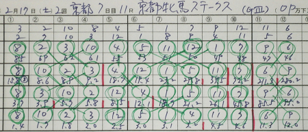 京都牝馬S.jpg