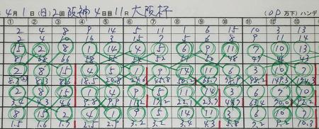 大阪杯.jpg