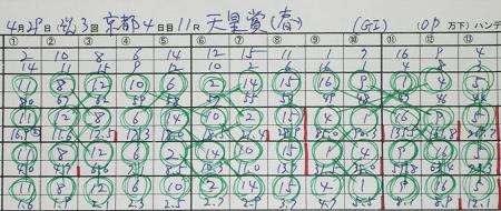 天皇賞(春).jpg