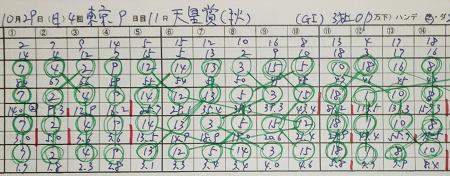 天皇賞(秋).jpg