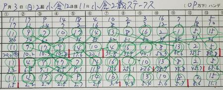 小倉2歳ステークス.jpg
