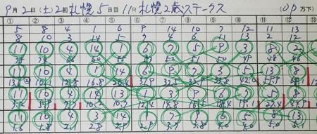 札幌2歳ステークス.jpg