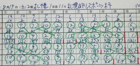札幌日刊スポーツ杯.jpg