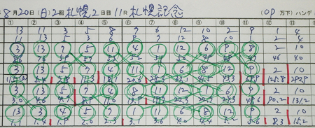 札幌記念.jpg