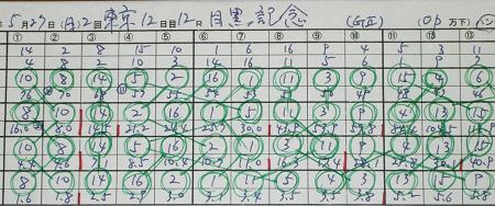 目黒記念.png