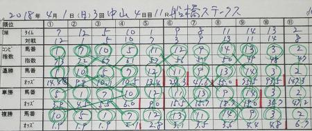 船橋ステークス.jpg