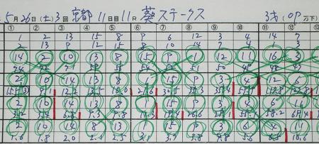 葵ステークス.png